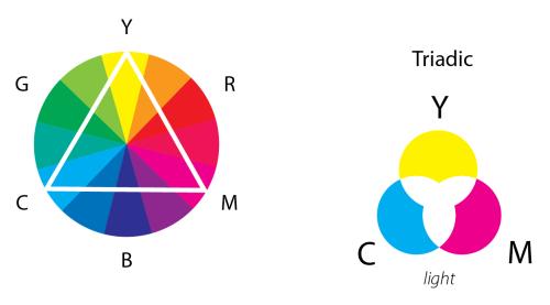 color wheels-04