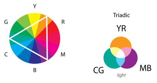 color wheels-05