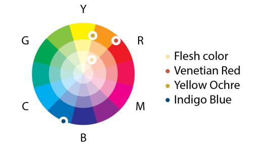 color wheels-07