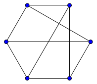 graphprism