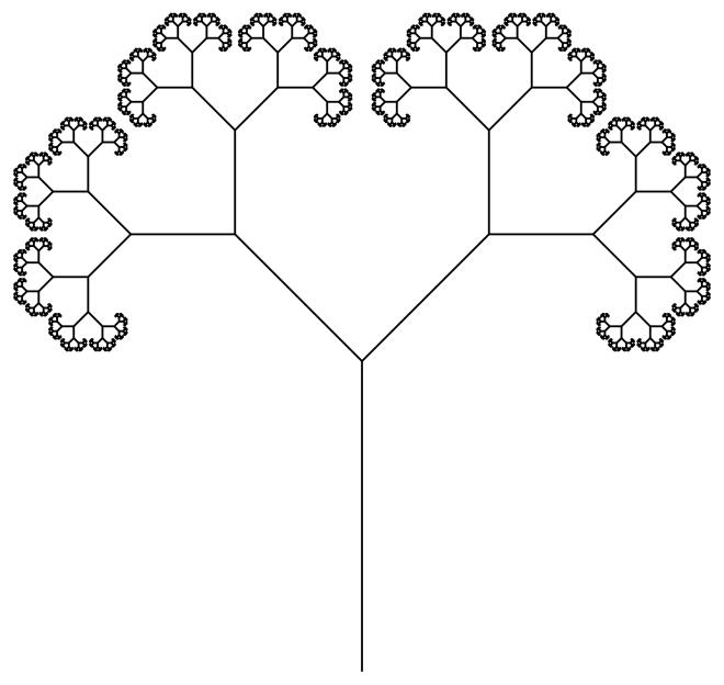 2017-01-02binarytree