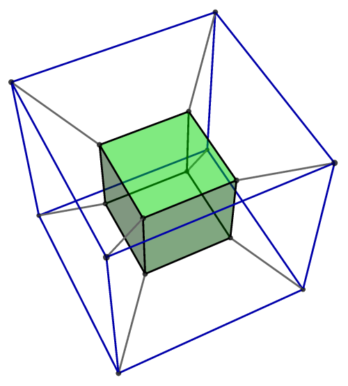 Hypercube2